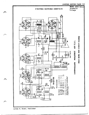United Motors Service  Delco 3205 Delco | Antique Electronic Supply