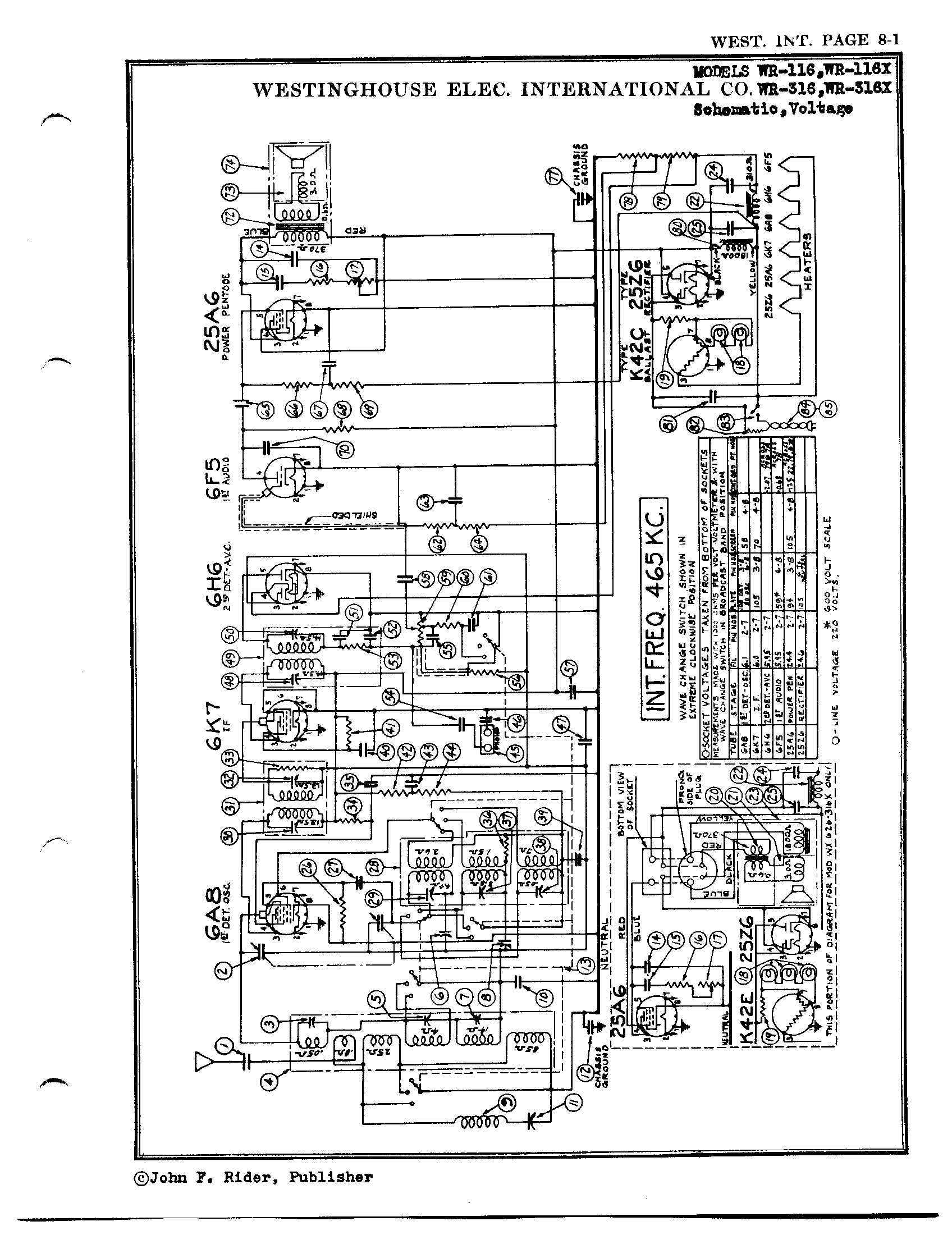 Westinghouse Electric Corp Wr 316