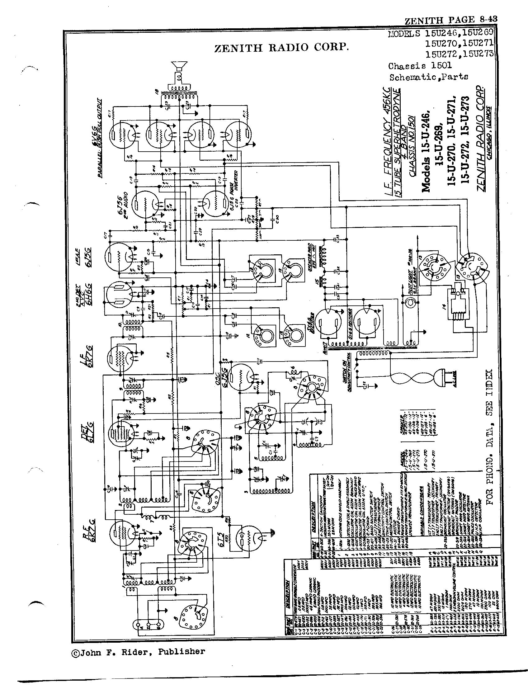Zenith Radio Corp 15u270