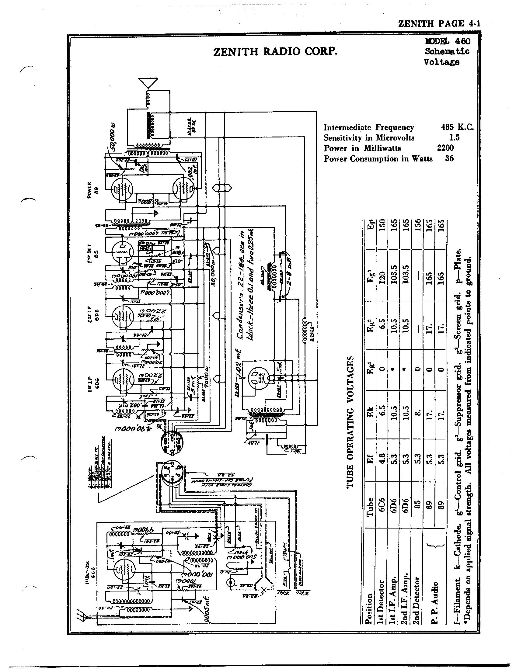 Zenith Radio Corp 460