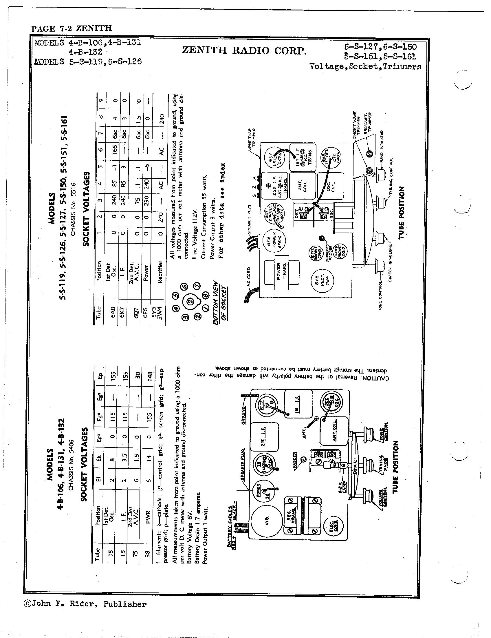 Zenith Radio Corp 5 S 126