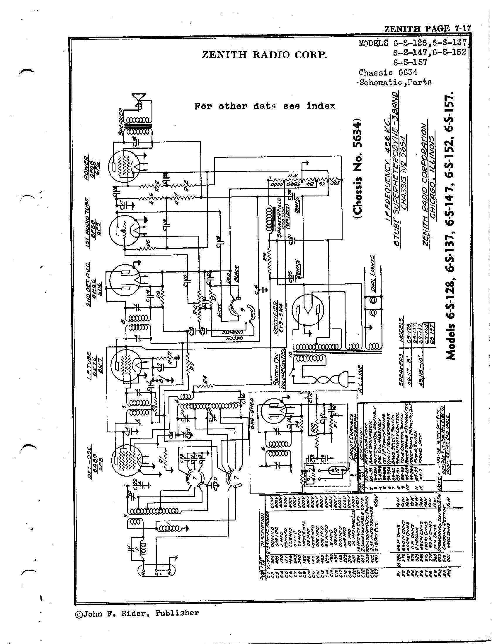 Zenith Radio Corp 6 S 152