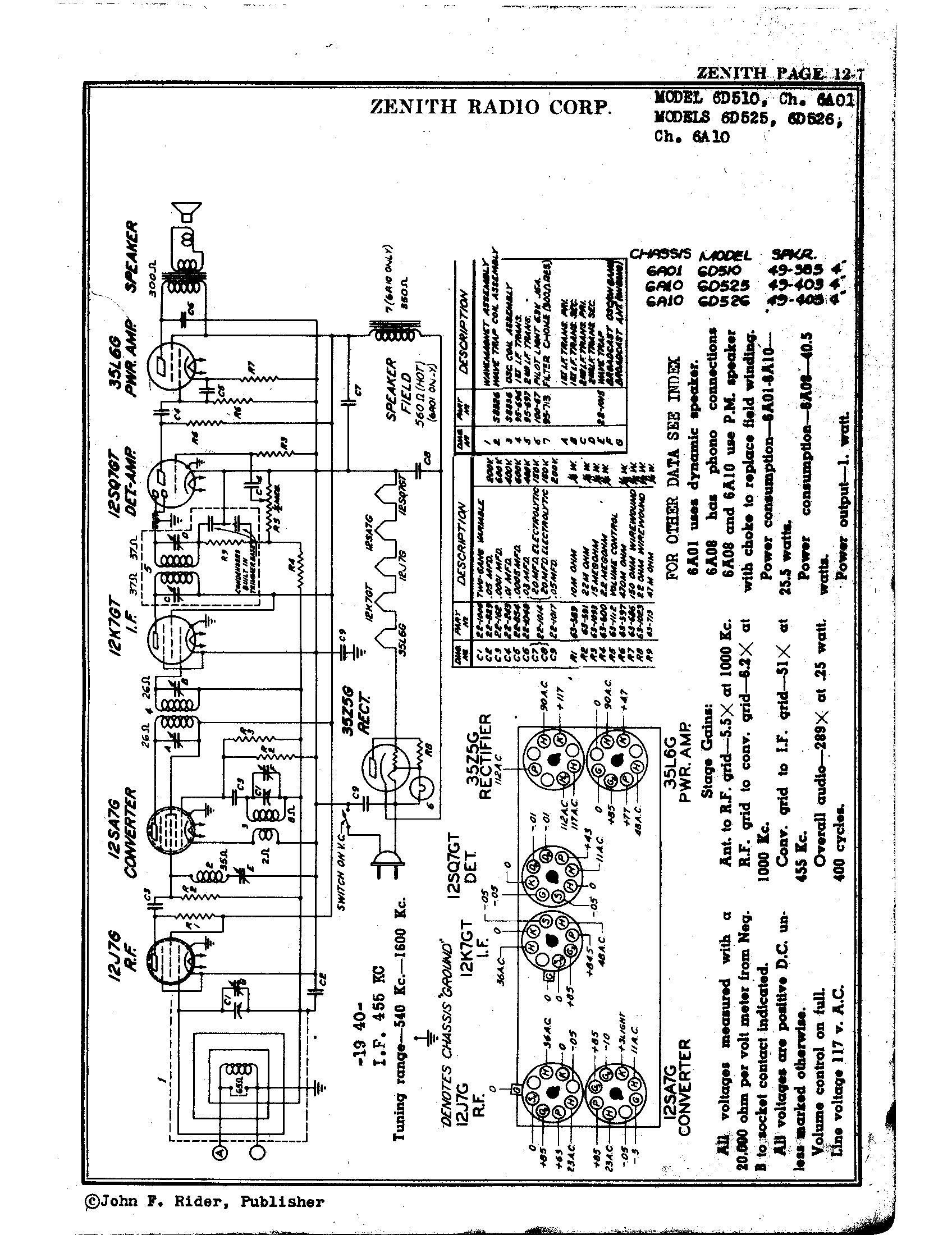 Zenith Radio Corp 6d525