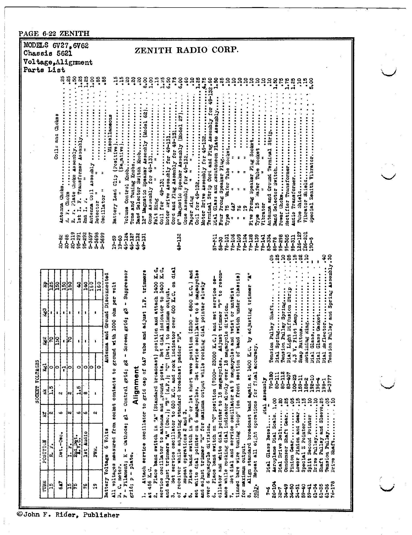 Zenith Radio Corp 6v27