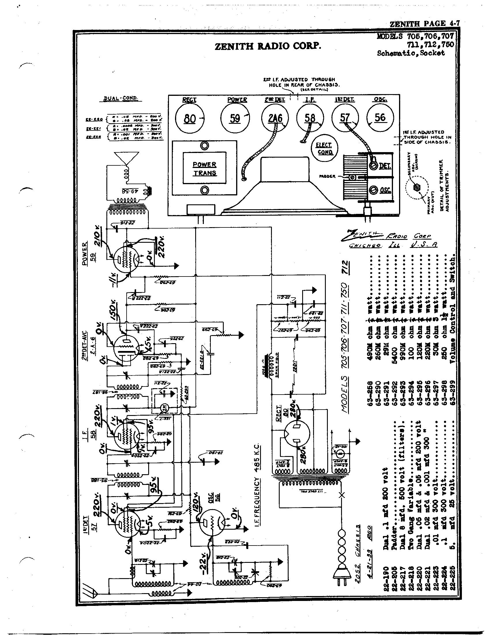 Zenith Radio Corp 707