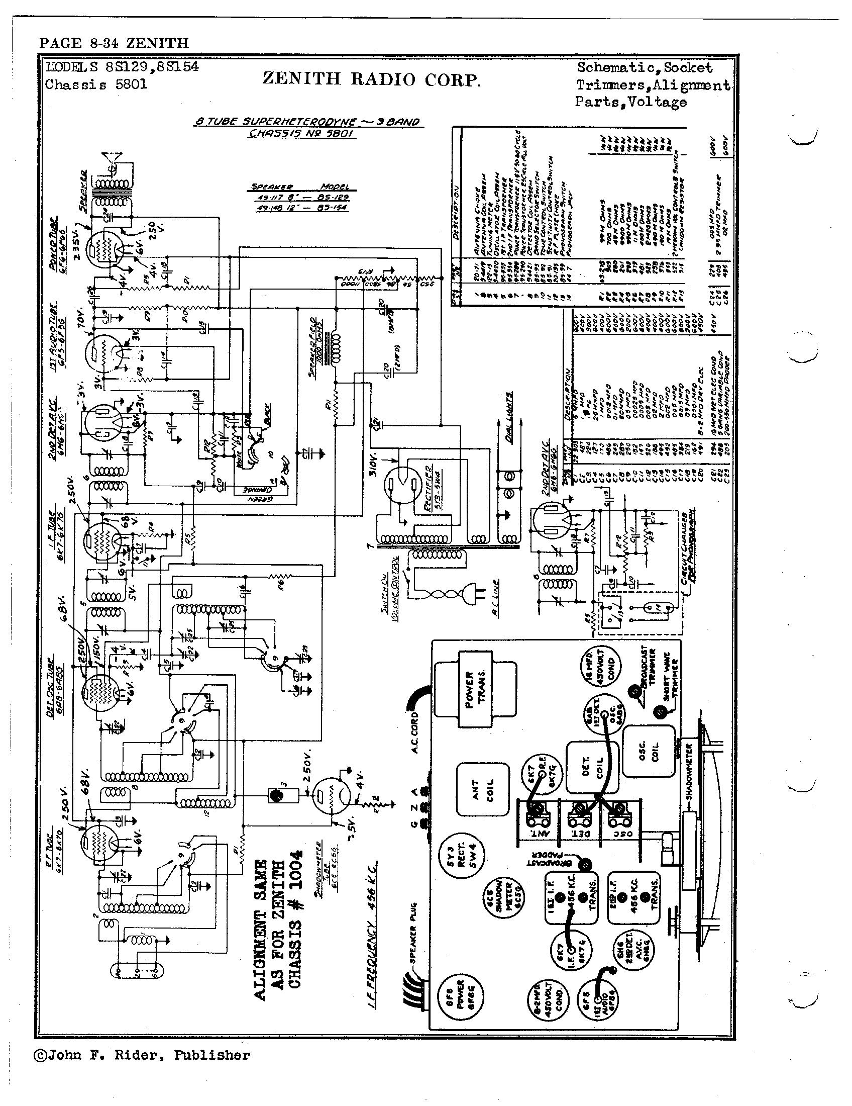 Zenith Radio Corp 8s154
