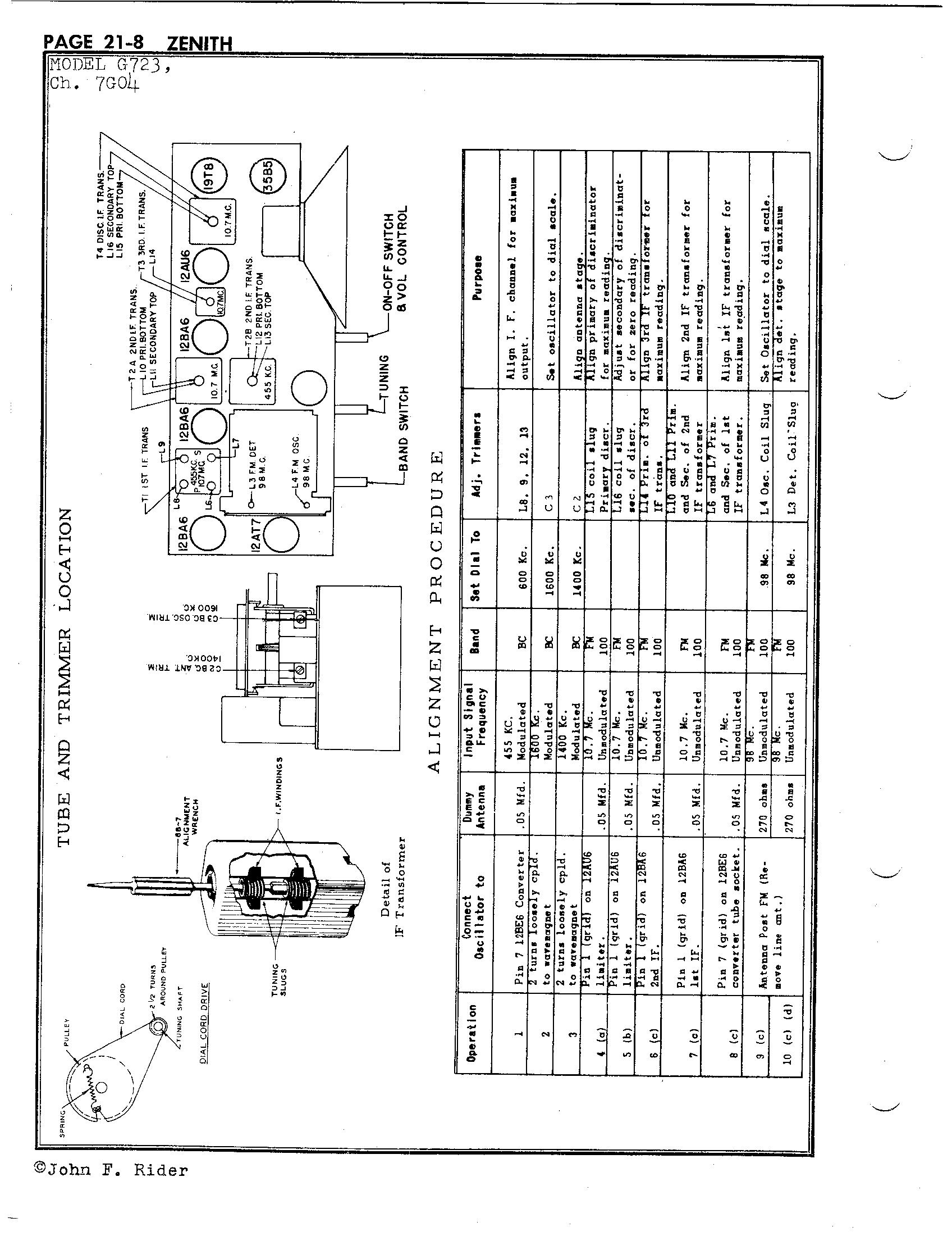 Zenith Radio Corp G723