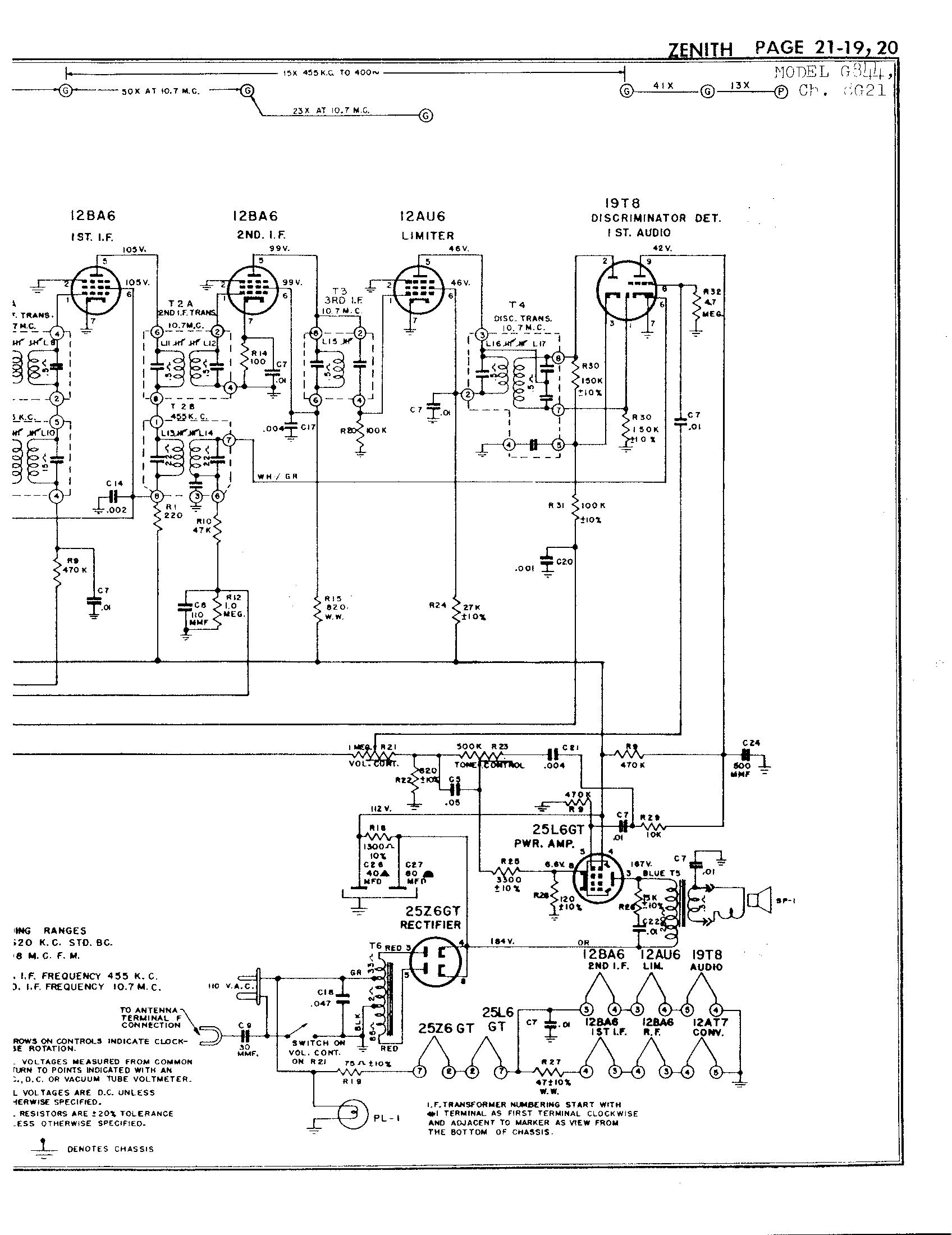 Zenith Radio Corp G844