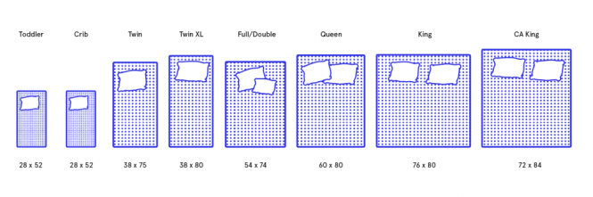 All Mattress Sizes With Dimensions