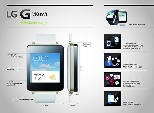 LG-G-Watch-Inforgraphic