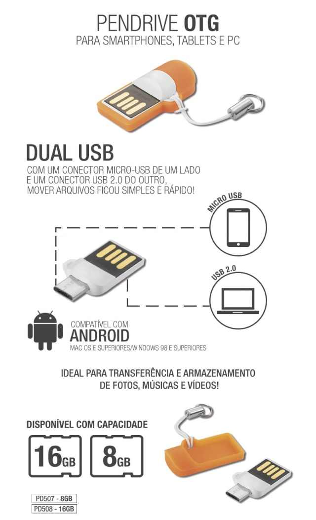 PendriveDualUSB