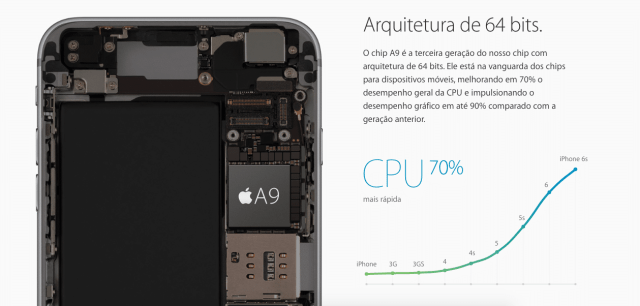iPhone 6s chip A9
