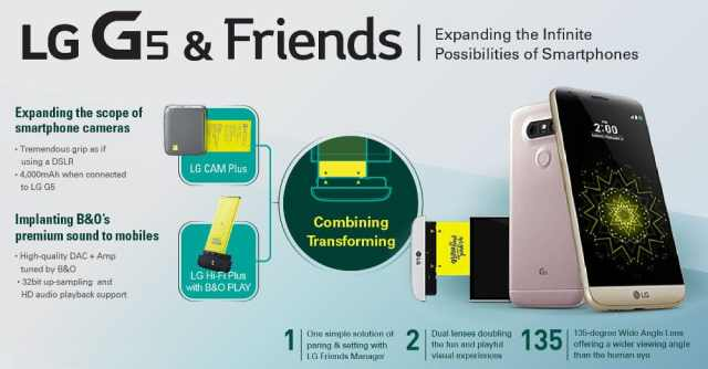 lg-g5-friends-official