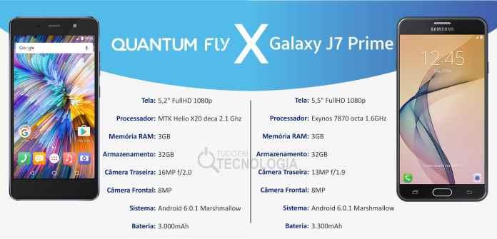 Quantum Fly vs Galaxy J7 Prime