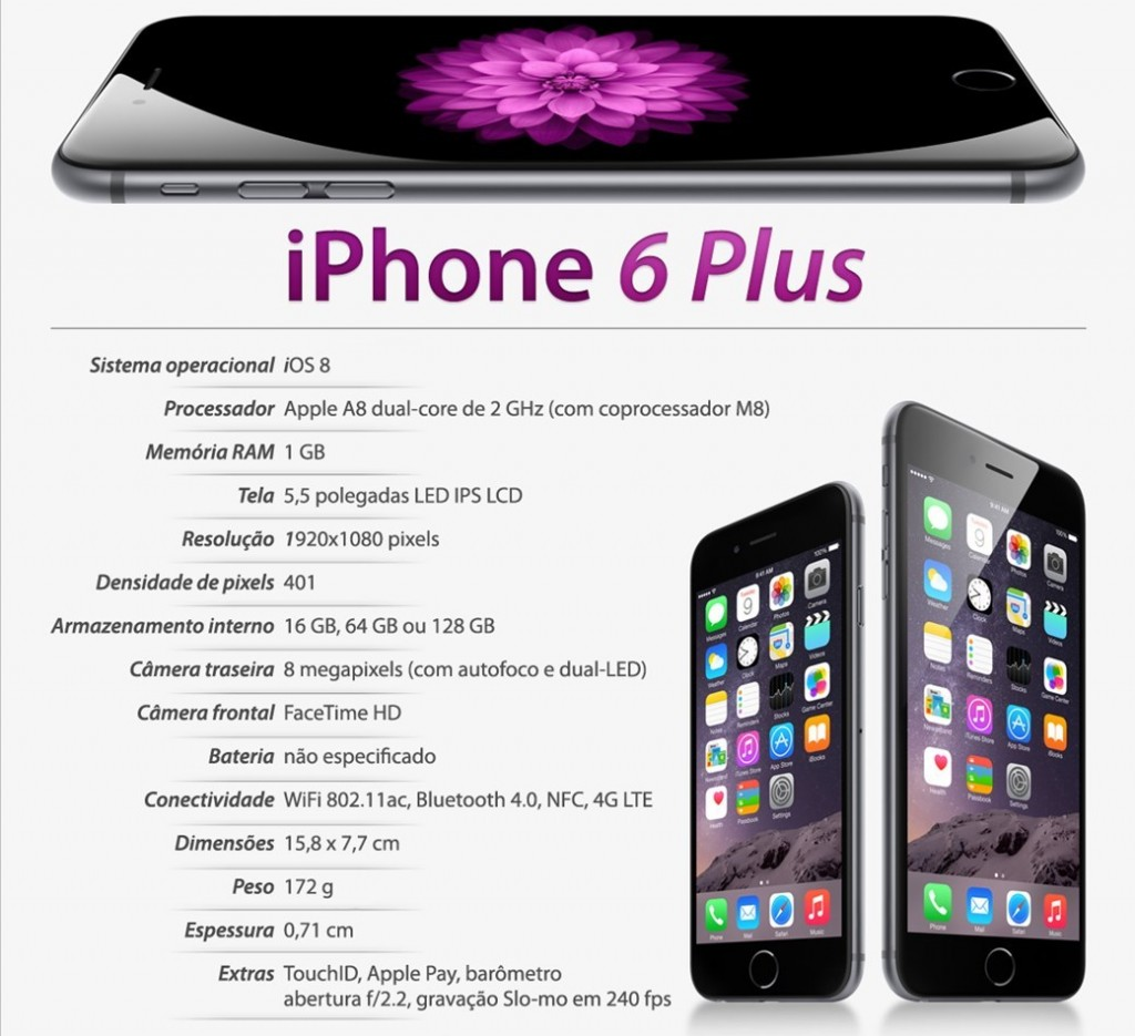 iphone6_plus_espeficicacoes