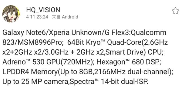 Samsung Galaxy℗ Note 6