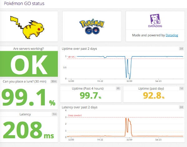 pokemon go servidores