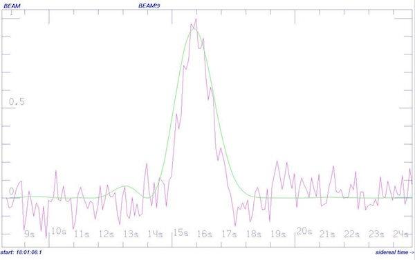 centauri-dreams-hd164595-signal-maccone-panov-et-al