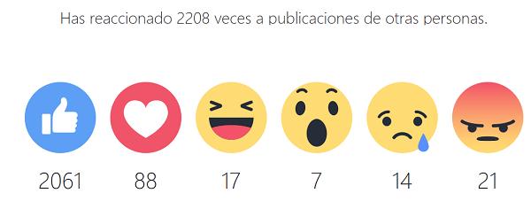 reacciones facebook 2016