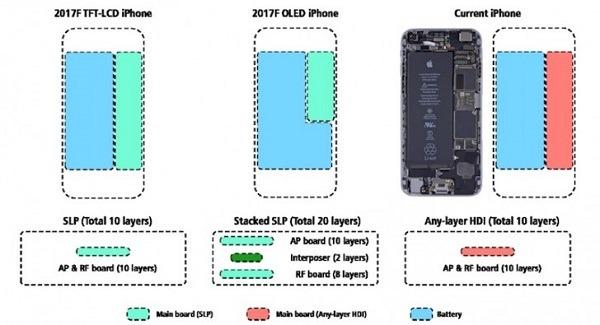 iphone 8 pantalla