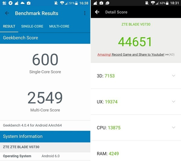 zte blade a610 plus benchmark