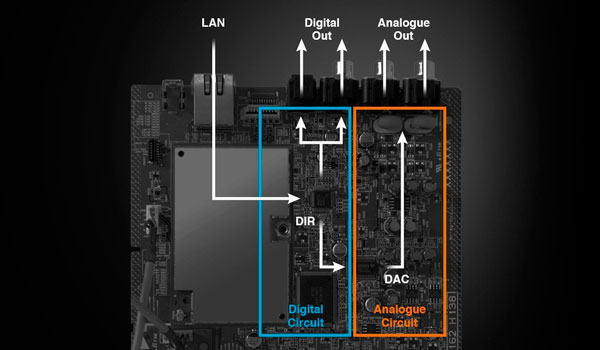 lanzamiento Yamaha NP-S303 audio alta resolución