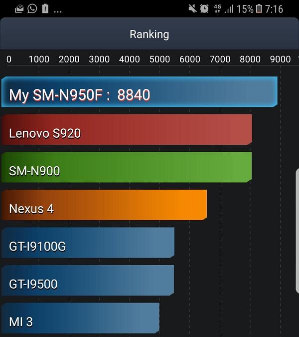 Prueba de autonomía en el Samsung Galaxy Note 8