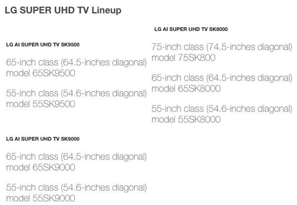 nueva gama de televisores LG para 2018 SUHD 2018