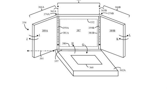 Lenovop patente