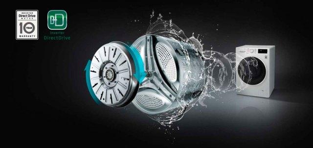 avances tecnológicos de las lavadoras de <stro data-recalc-dims=
