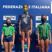 Categoria Estivi 2020: Roma – i risultati di sabato mattina.