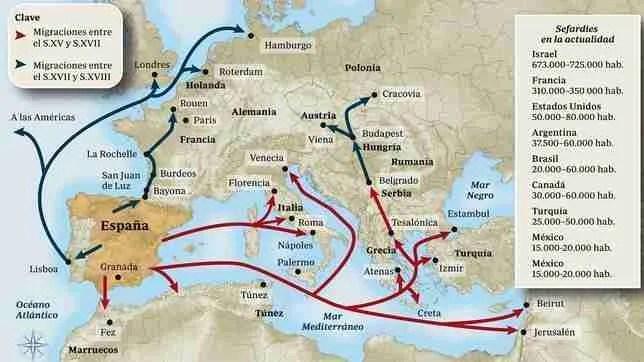 Diáspora sefardí