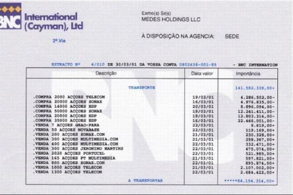 Medes Holdings LLC - empresa offshore da família de José Sócrates