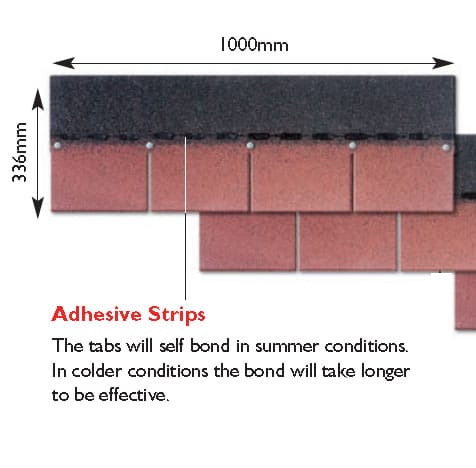 Felt shingle strip
