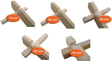 Tongue and groove in logs for log cabins. The number of grooves increase as the log thickness does