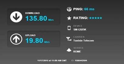 TT-4G-ICT4ALL2