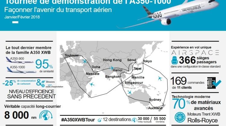 Airbus Infographie