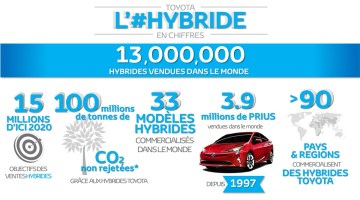 thirteen-million-hybrids_new_tcm-18-897901_tcm-18-897901