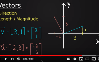Vectors Introduction, Addition, Multiplying & Length