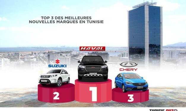 SONDAGE 2019 «MEILLEURE NOUVELLE MARQUE EN TUNISIE»: 2eme titre consécutif pour HAVAL