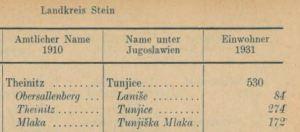 nemski_seznam_krajev