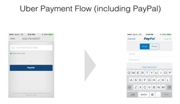uber-payment-flow