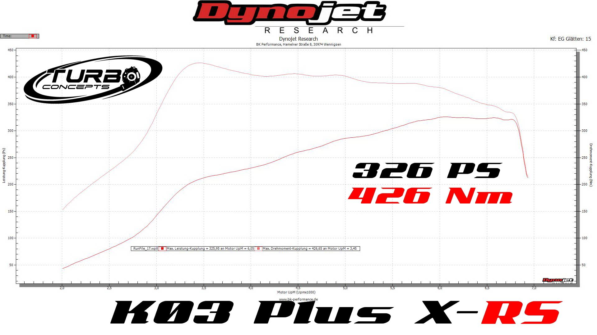 Turbo Concepts K03 Plus X Rs Upgrade Turbo Fur 1 8t Quer