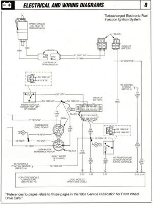 1986 Shelby GLHS Omni Wiring & Vacuum Diagrams  Turbo