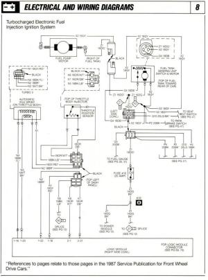 1986 Shelby GLHS Omni Wiring & Vacuum Diagrams  Turbo