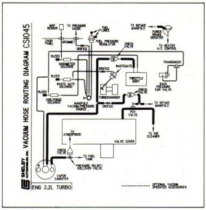 1986 Shelby GLHS Omni Wiring & Vacuum Diagrams  Turbo Dodge Forums : Turbo Dodge Forum for