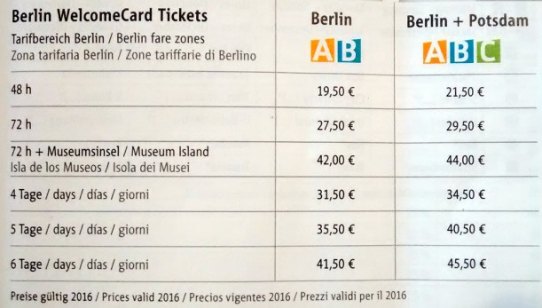 berlin welcomecard price O Berlim Welcome Card vale a pena?