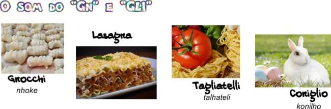italiano para viagens Pronuncia Gn 650x214 Dicas de Italiano para viagem   Aprendendo a pronúncia básica do italiano