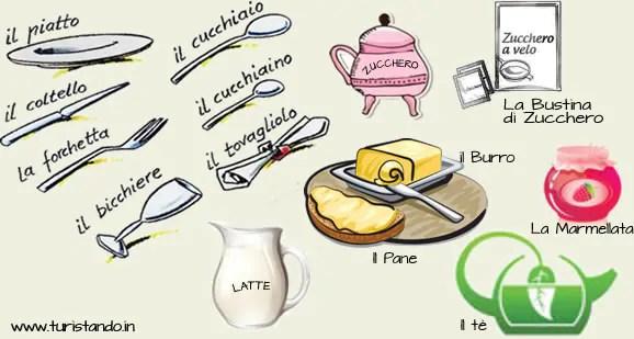 colazione tavolo Italiano para Viagem: O café da manhã na Itália