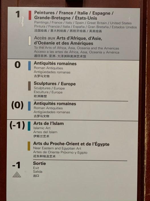 acessibilidade no Museu do Louvre